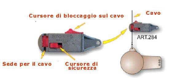 Gancio Stonfo