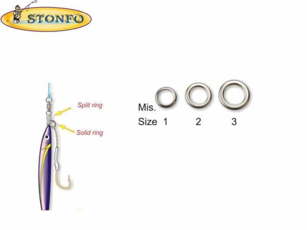 Argola Stonfo Solid Ring nº1